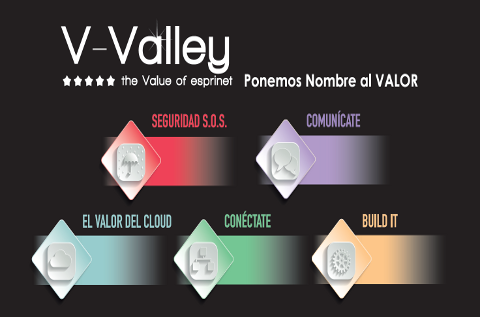 Campañas de valor de V-Valley